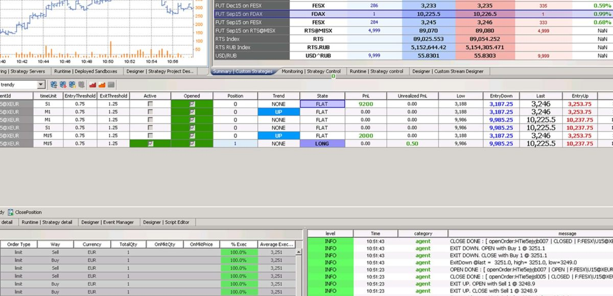Screenshot---Automated-Trading-(1)