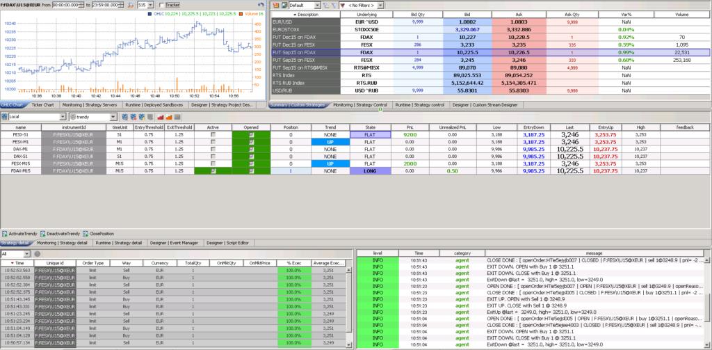 Screenshot - Automated Trading (1)